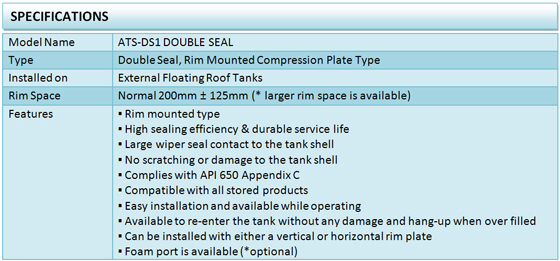 Double Seal – 3 Type