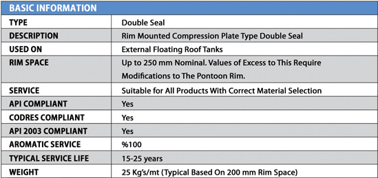 Double Seal Floating Roof Seal