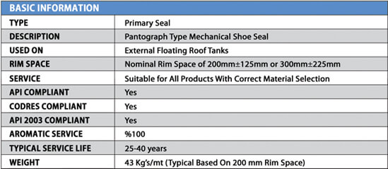 Primary Seal Table